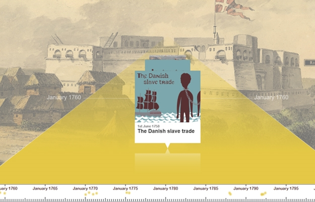 The Danish slave trade - timeline for teaching purposes